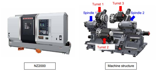 CNC Milling and Lathe Machines | K Manufacturing